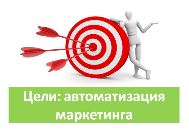 цели - автоматизация маркетинга